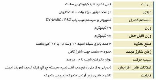 ویلچر برقی بتا ۲۵ ایرانی - 5